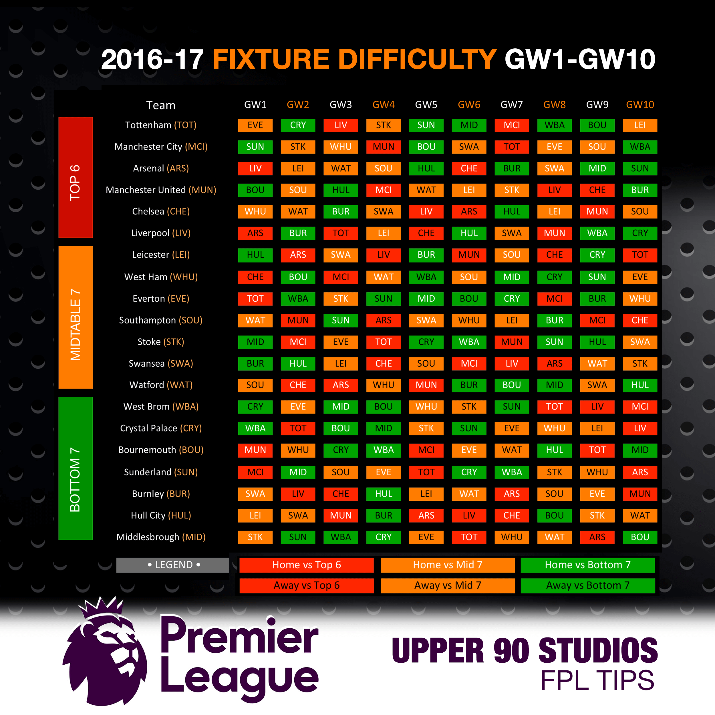 Download Liverpool Vs Middlesbrough 3 0 Epl Video: 2016-17 Fantasy Premier League Fixture Difficulty Cheat
