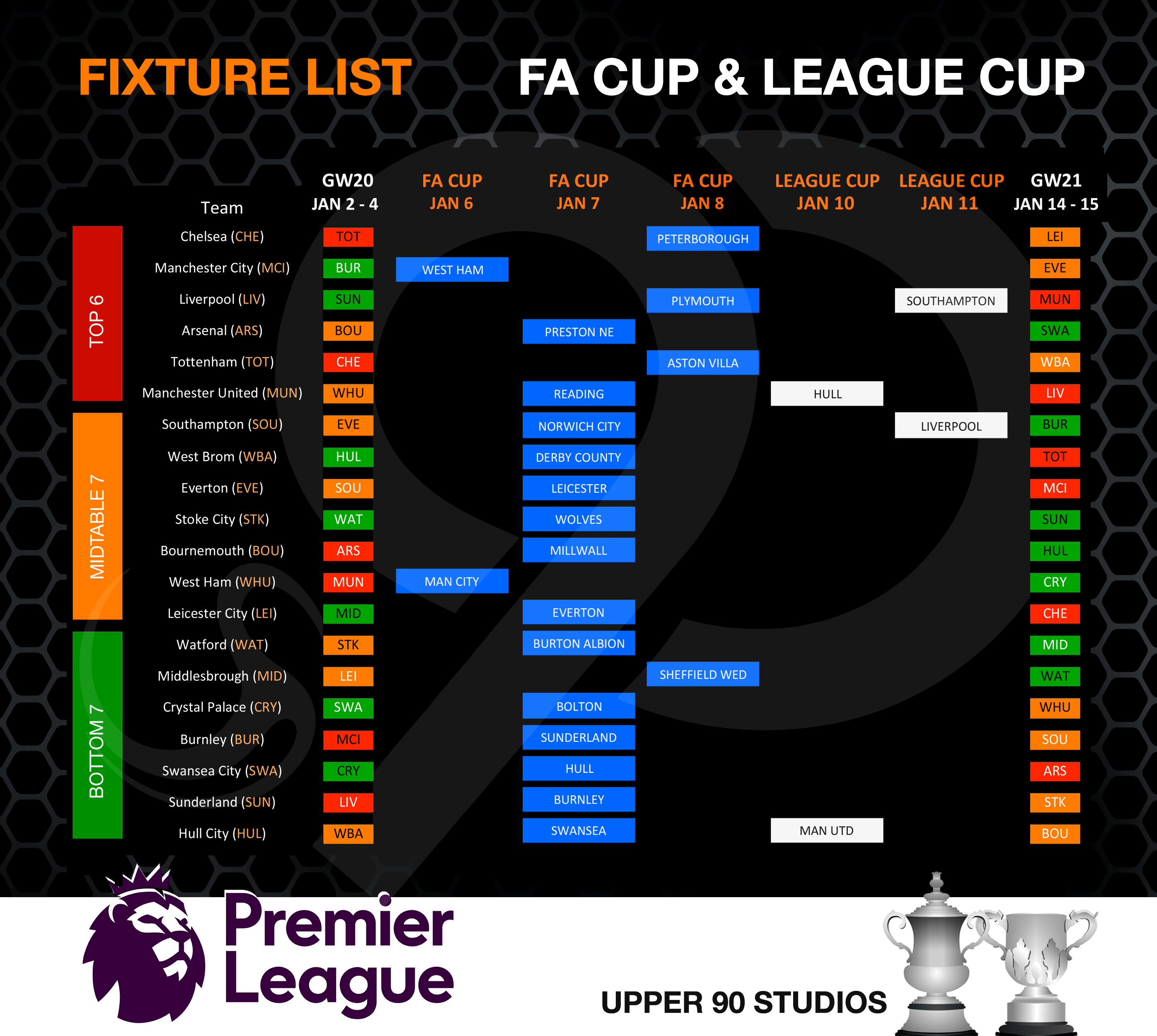 Capital One Cup Schedule | Examples and Forms