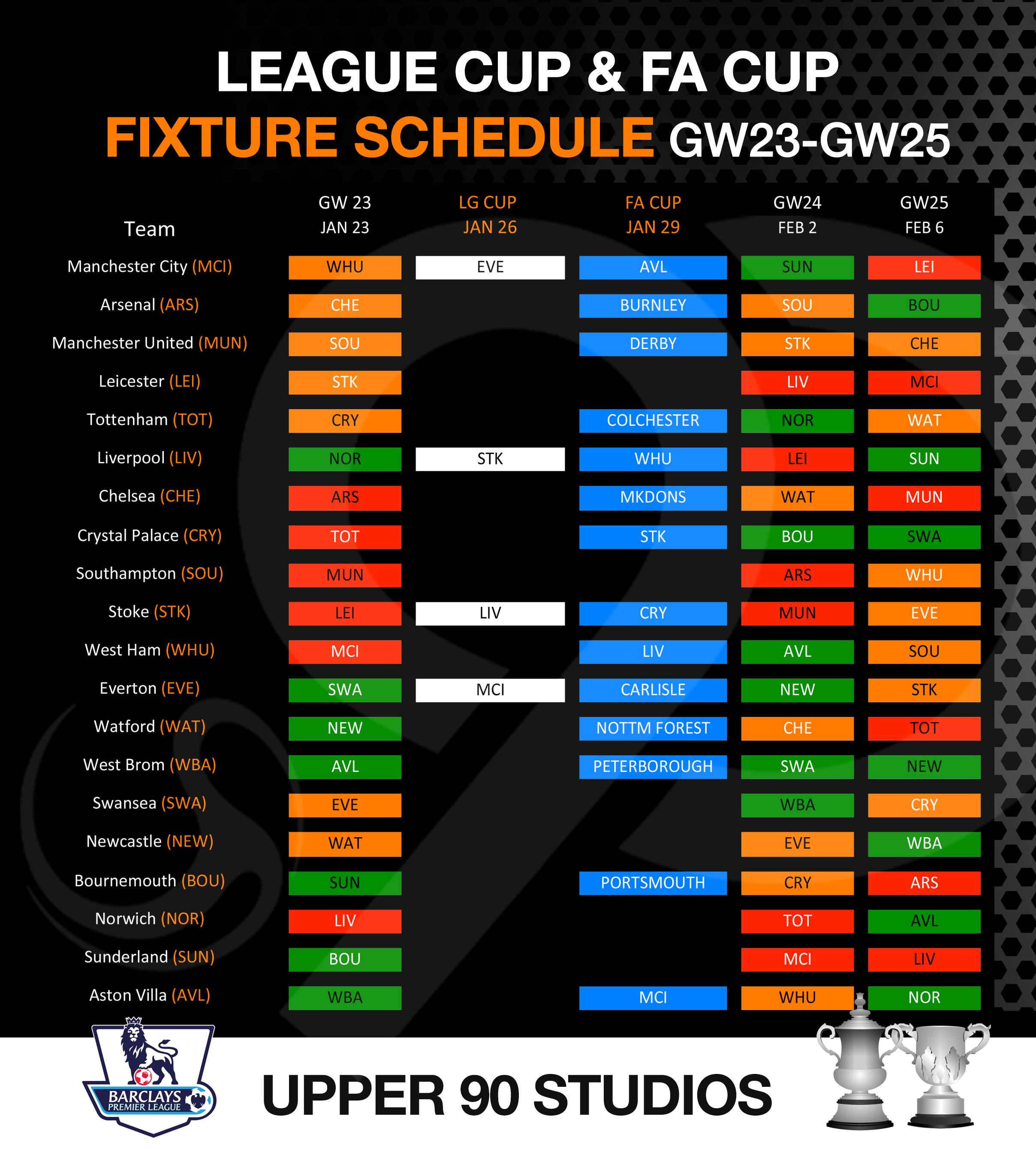 fantasy premier league gw24 - league and fa cup schedule - sanchez