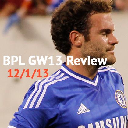 BPL GW13 Review – Tottenham Man United, CR7 vs. Messi: 2013 Ballon d'Or