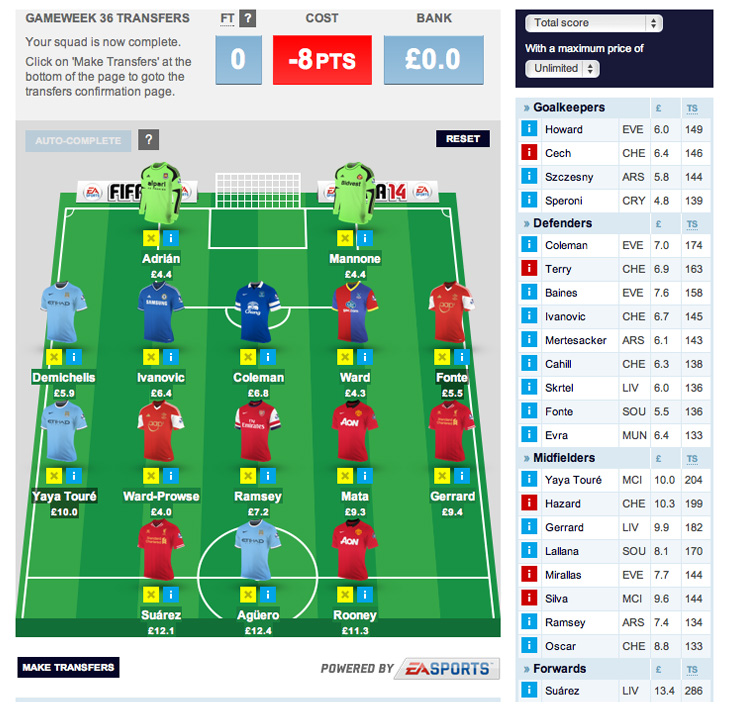 fantasy premier league coming in august 2014
