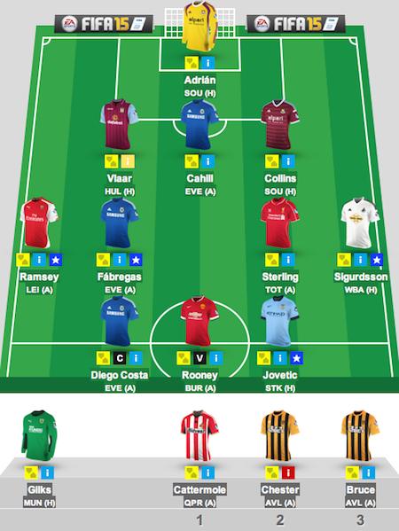 GW3 FPL Team - Fantasy Premier League