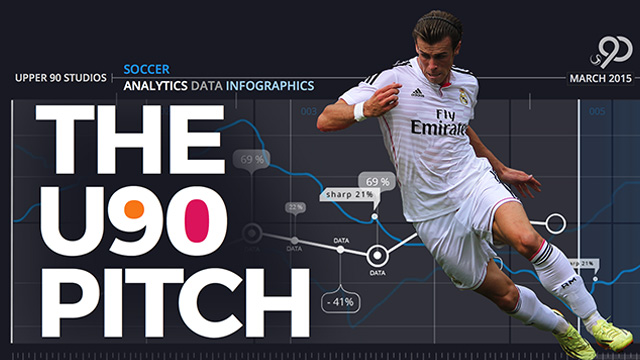 The U90 Pitch - Analytics March 2015 Cover