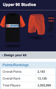 Upper 90 Studios Fantasy Premier League Record