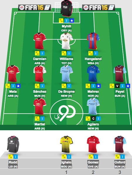 How to fit pitch and bench within browser on Fantasy Premier League