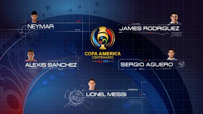 2016 Copa America Facts
