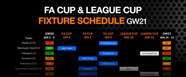 2016-17 FPL GW21 FA Cup League Cup Schedule blog header