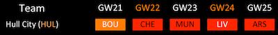 2016-17 hull city fixtures gw21