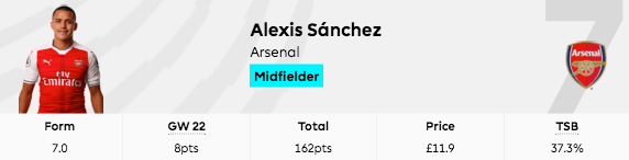alexis sanchez gw22 8 points