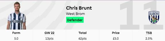 chris brunt fpl gw23 points