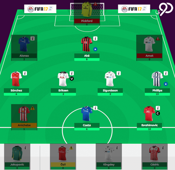 fpl gw19 points and injuries