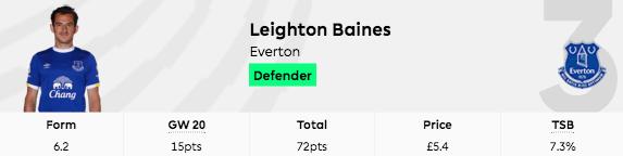 fpl leighton baines gw20 goal