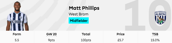 fpl matt phillips gw20 points