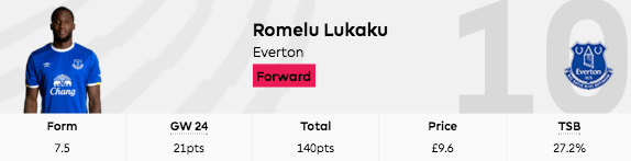 lukaku fpl gw23 captain points