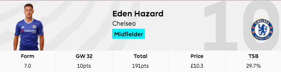 2016-17 fpl gw32 points hazard