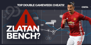 FPL GW34 Team - Top DGW34 Cheats