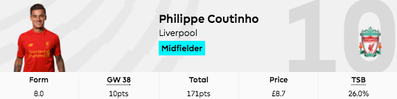 2016-17 fpl gw38 points Philippe coutinho