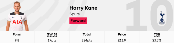 2016-17 fpl gw38 points harry kane