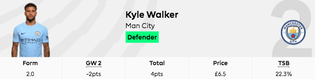 2017-18 FPL GW2 Kyle Walker Red Card