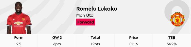 2017-18 FPL GW2 Points Lukaku