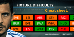 2017-18 Fixture Difficulty Cheat Sheet