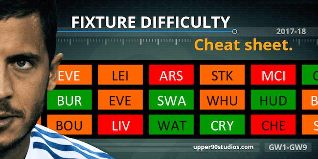 2017-18 Fixture Difficulty Cheat Sheet