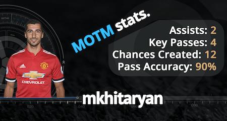 Mkhitaryan Stats GW2