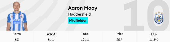 2017-18 FPL GW3 Points Mooy