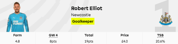 2017-18 FPL GW4 Points Elliot