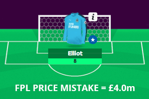 FPL Wildcard Cheat Goalkeeper Robert Elliot
