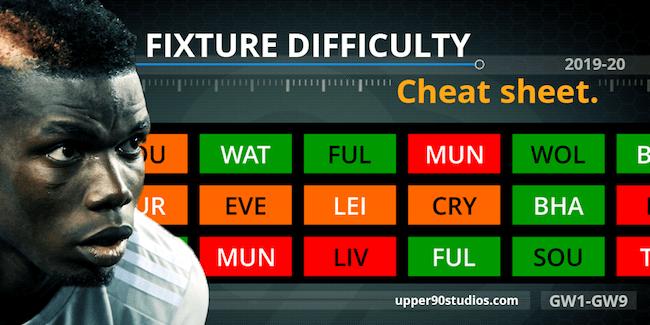 2019-20 Fixture Cheat Sheet - Fantasy Premier League | Upper