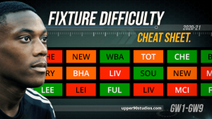 2020-21 FPL Fixture Cheat Sheet COVER GW1-GW9